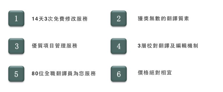 財經翻譯服務